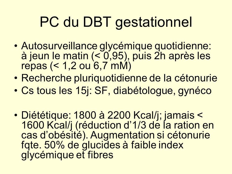 PC du DBT gestationnel Autosurveillance glycémique quotidienne: à jeun le matin (< 0,95), puis 2h après les repas (< 1,2 ou 6,7 mM) Recherche pluriquo