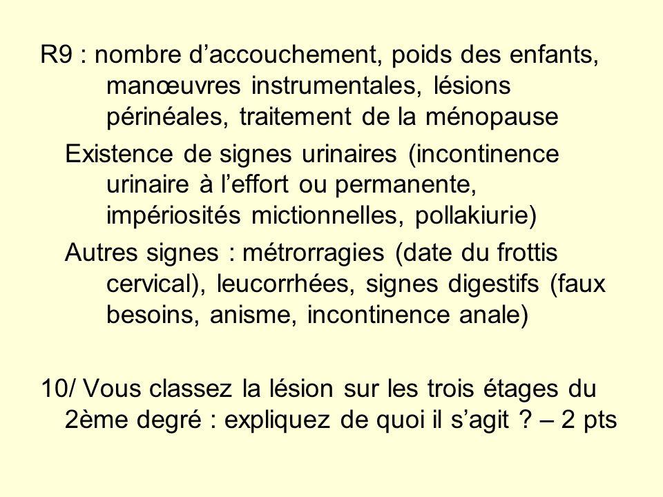 R9 : nombre daccouchement, poids des enfants, manœuvres instrumentales, lésions périnéales, traitement de la ménopause Existence de signes urinaires (