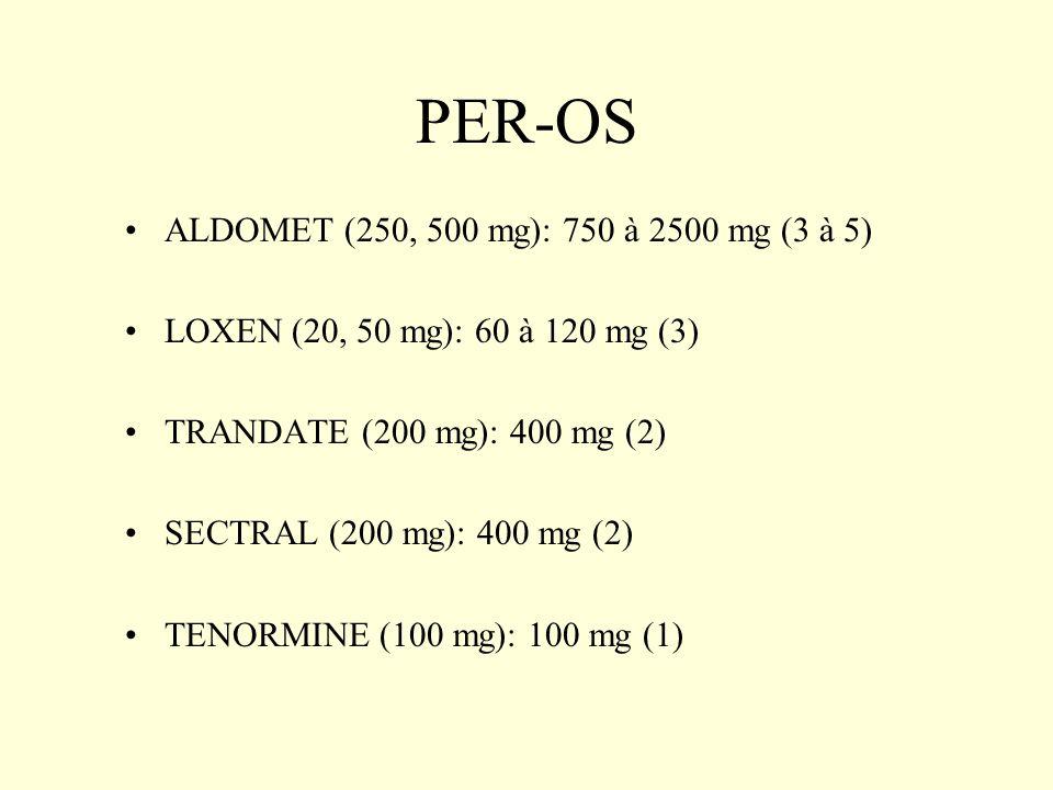 PER-OS ALDOMET (250, 500 mg): 750 à 2500 mg (3 à 5) LOXEN (20, 50 mg): 60 à 120 mg (3) TRANDATE (200 mg): 400 mg (2) SECTRAL (200 mg): 400 mg (2) TENO
