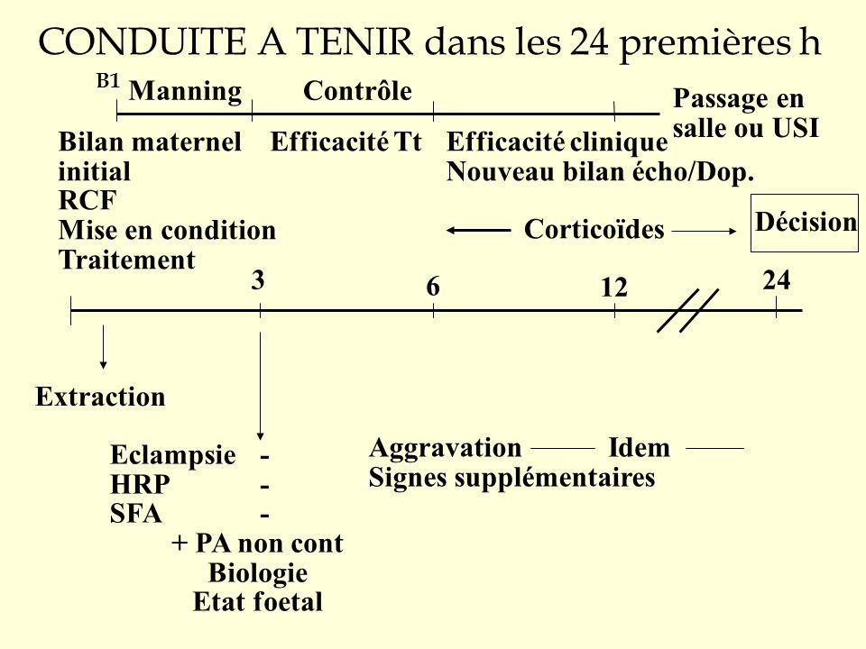 CONDUITE A TENIR dans les 24 premières h ManningContrôle Passage en salle ou USI Bilan maternel initial RCF Mise en condition Traitement Efficacité Tt