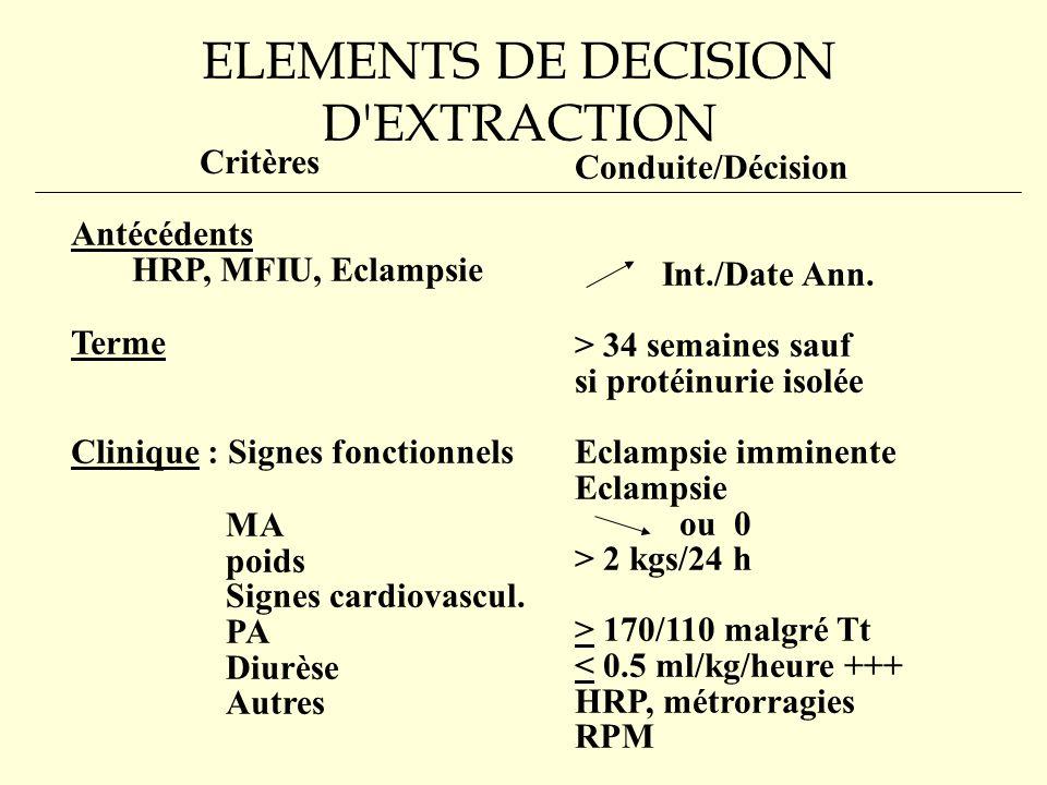 ELEMENTS DE DECISION D'EXTRACTION Critères Antécédents HRP, MFIU, Eclampsie Terme Clinique : Signes fonctionnels MA poids Signes cardiovascul. PA Diur
