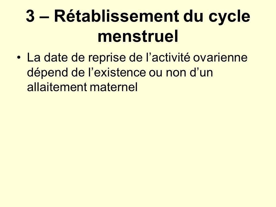 3 – Rétablissement du cycle menstruel La date de reprise de lactivité ovarienne dépend de lexistence ou non dun allaitement maternel