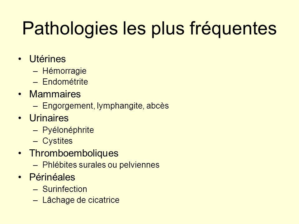 Pathologies les plus fréquentes Utérines –Hémorragie –Endométrite Mammaires –Engorgement, lymphangite, abcès Urinaires –Pyélonéphrite –Cystites Thromb