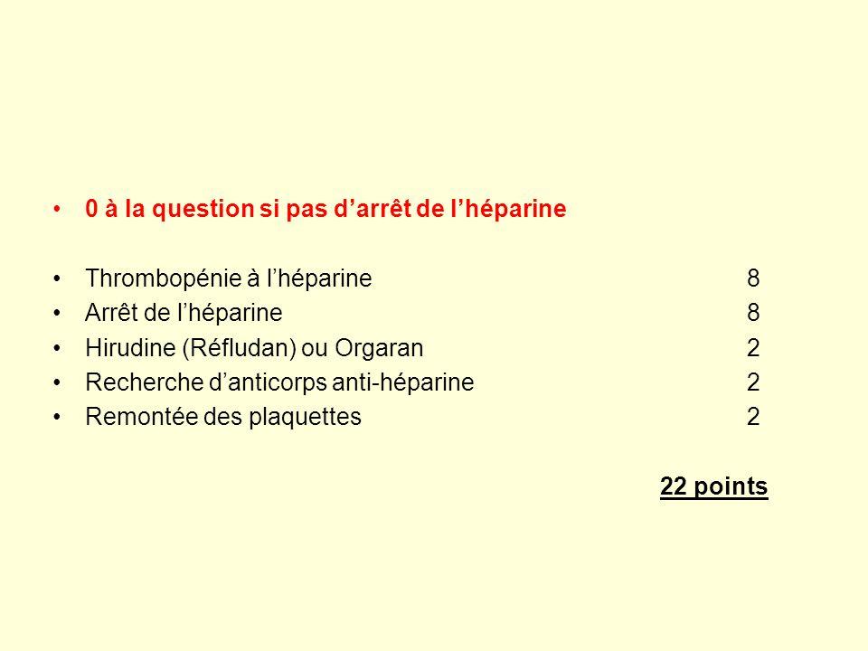 0 à la question si pas darrêt de lhéparine Thrombopénie à lhéparine8 Arrêt de lhéparine8 Hirudine (Réfludan) ou Orgaran2 Recherche danticorps anti-hép