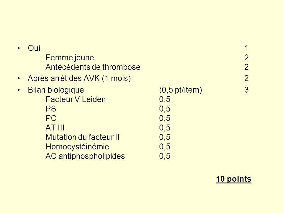 Oui1 Femme jeune2 Antécédents de thrombose2 Après arrêt des AVK (1 mois)2 Bilan biologique (0,5 pt/item)3 Facteur V Leiden0,5 PS0,5 PC0,5 AT III0,5 Mu