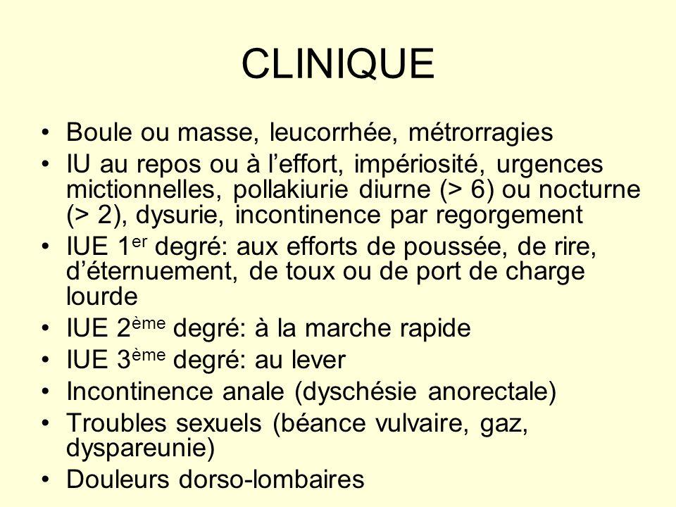 CLINIQUE Boule ou masse, leucorrhée, métrorragies IU au repos ou à leffort, impériosité, urgences mictionnelles, pollakiurie diurne (> 6) ou nocturne