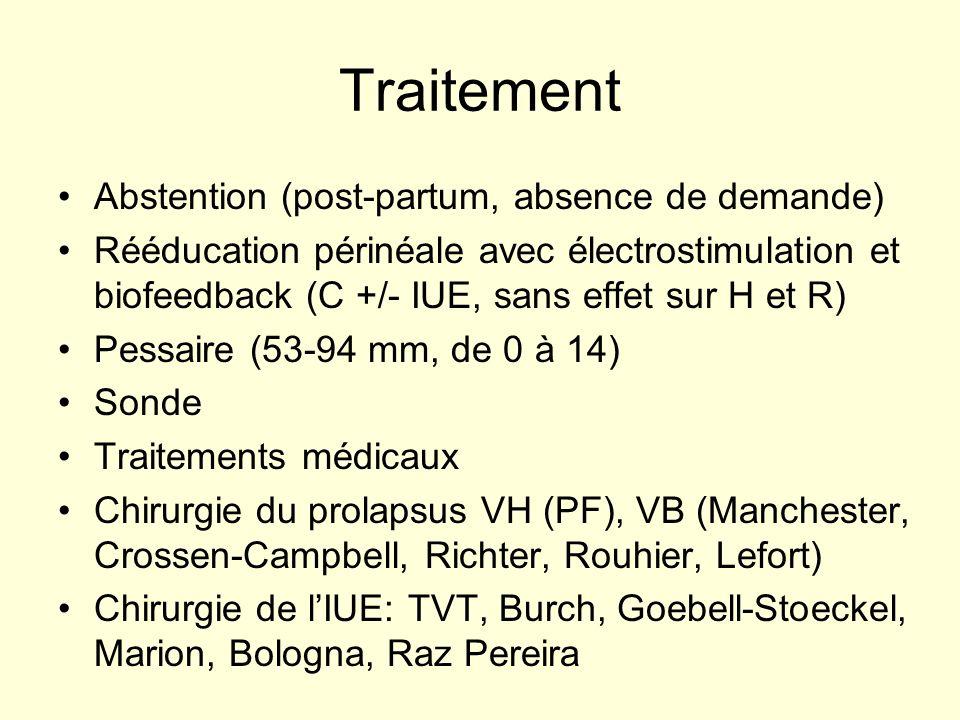 Traitement Abstention (post-partum, absence de demande) Rééducation périnéale avec électrostimulation et biofeedback (C +/- IUE, sans effet sur H et R