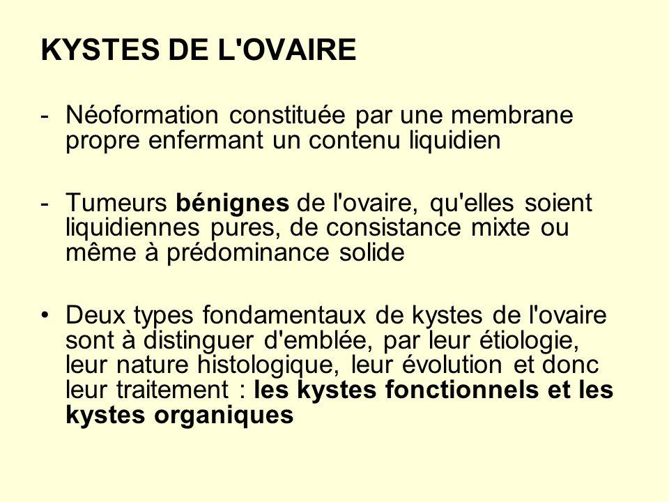 KYSTES DE L'OVAIRE -Néoformation constituée par une membrane propre enfermant un contenu liquidien -Tumeurs bénignes de l'ovaire, qu'elles soient liqu