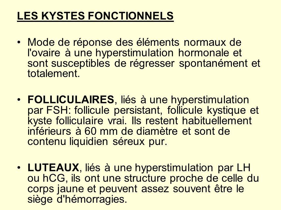 LES KYSTES FONCTIONNELS Mode de réponse des éléments normaux de l'ovaire à une hyperstimulation hormonale et sont susceptibles de régresser spontanéme