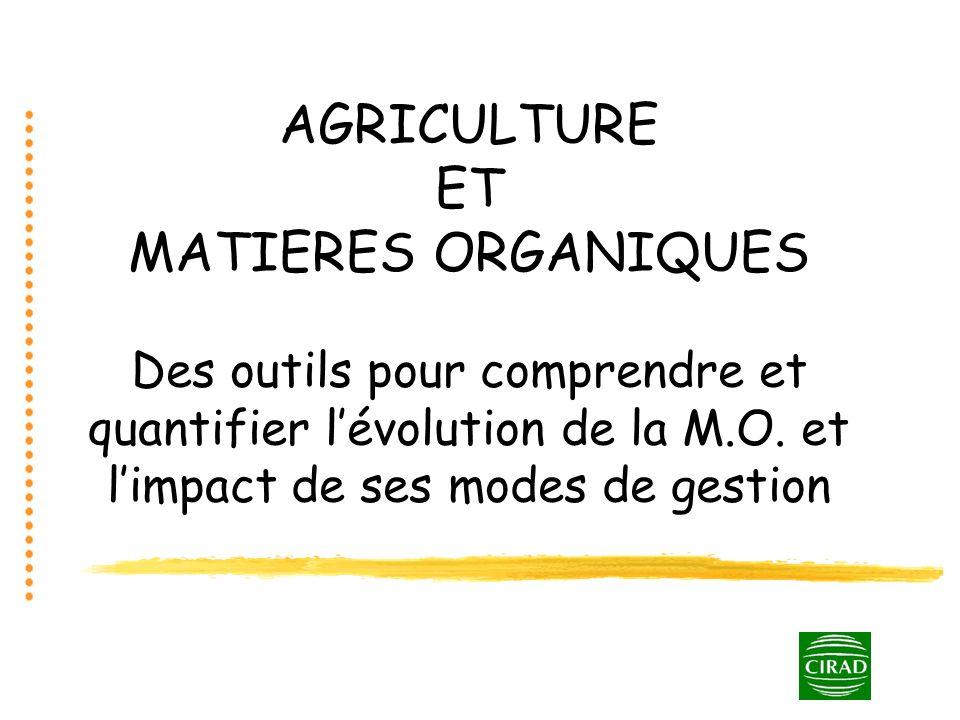 AGRICULTURE ET MATIERES ORGANIQUES Des outils pour comprendre et quantifier lévolution de la M.O. et limpact de ses modes de gestion