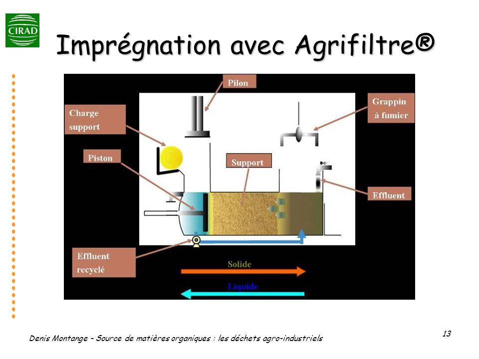 Denis Montange - Source de matières organiques : les déchets agro-industriels 13 Imprégnation avec Agrifiltre®