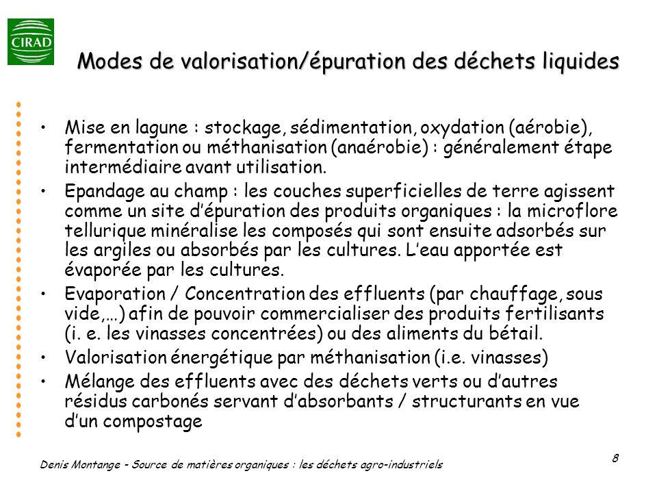 Denis Montange - Source de matières organiques : les déchets agro-industriels 8 Modes de valorisation/épuration des déchets liquides Mise en lagune :