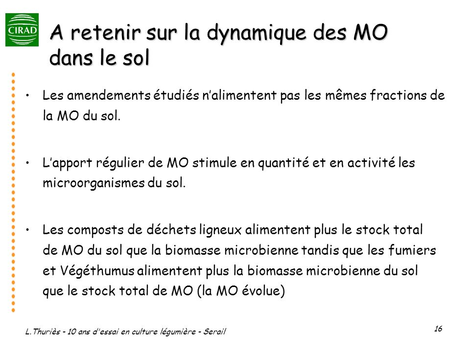 L.Thuriès - 10 ans d essai en culture légumière - Serail 16 A retenir sur la dynamique des MO dans le sol Les amendements étudiés nalimentent pas les mêmes fractions de la MO du sol.