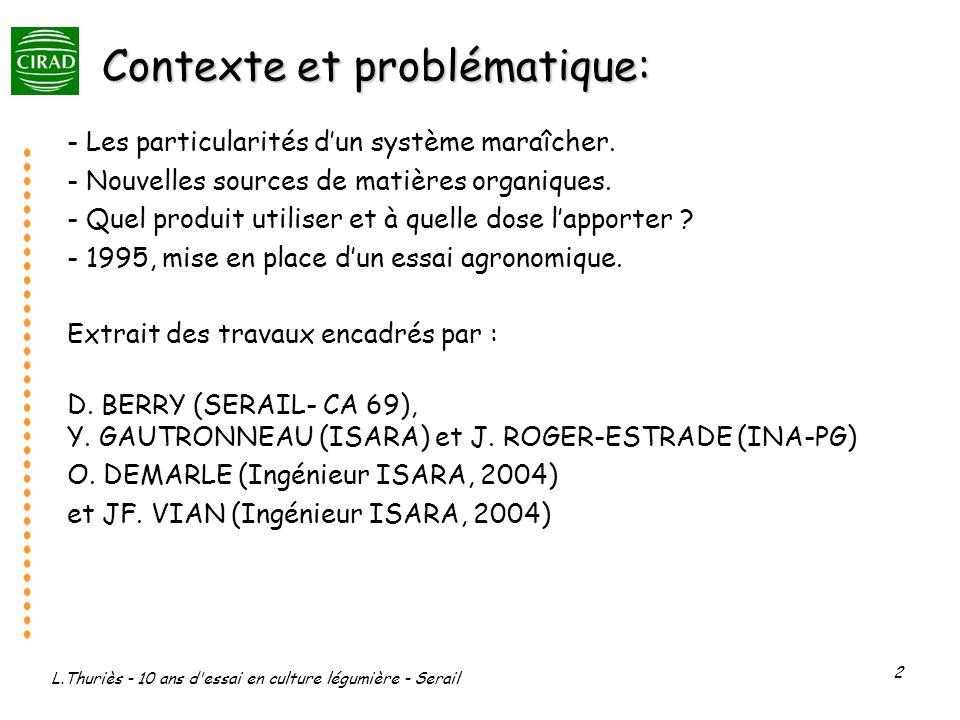 L.Thuriès - 10 ans d'essai en culture légumière - Serail 2 Contexte et problématique: - Les particularités dun système maraîcher. - Nouvelles sources