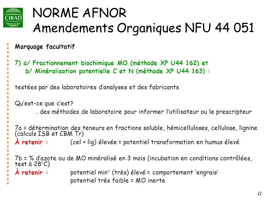 11 Marquage facultatif 7) a/ Fractionnement biochimique MO (méthode XP U44 162) et b/ Minéralisation potentielle C et N (méthode XP U44 163) : testées