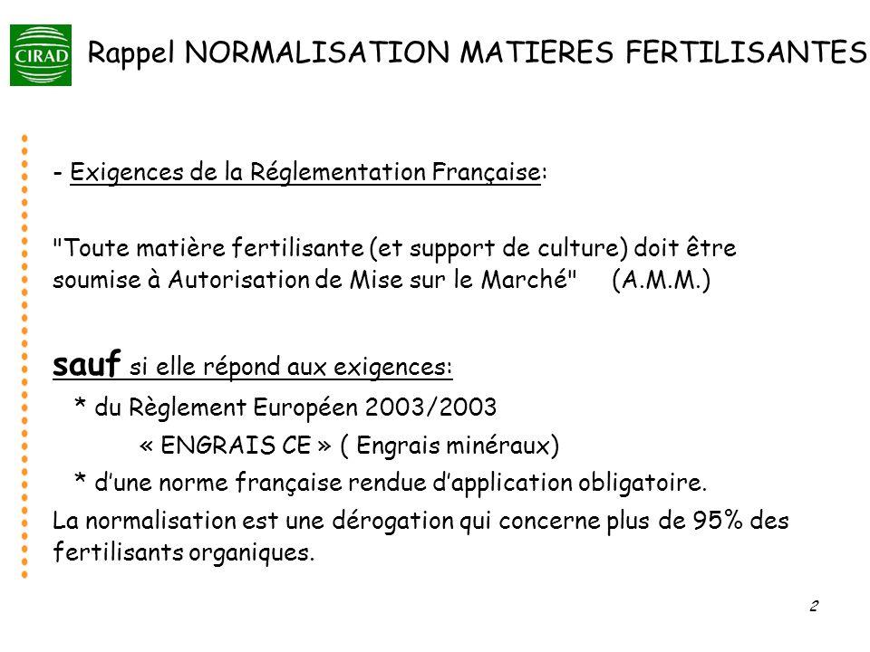 2 Rappel NORMALISATION MATIERES FERTILISANTES - Exigences de la Réglementation Française: