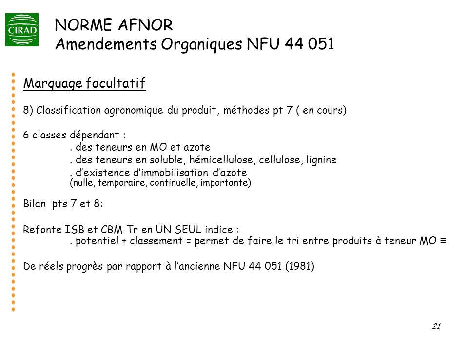 21 Marquage facultatif 8) Classification agronomique du produit, méthodes pt 7 ( en cours) 6 classes dépendant :. des teneurs en MO et azote. des tene