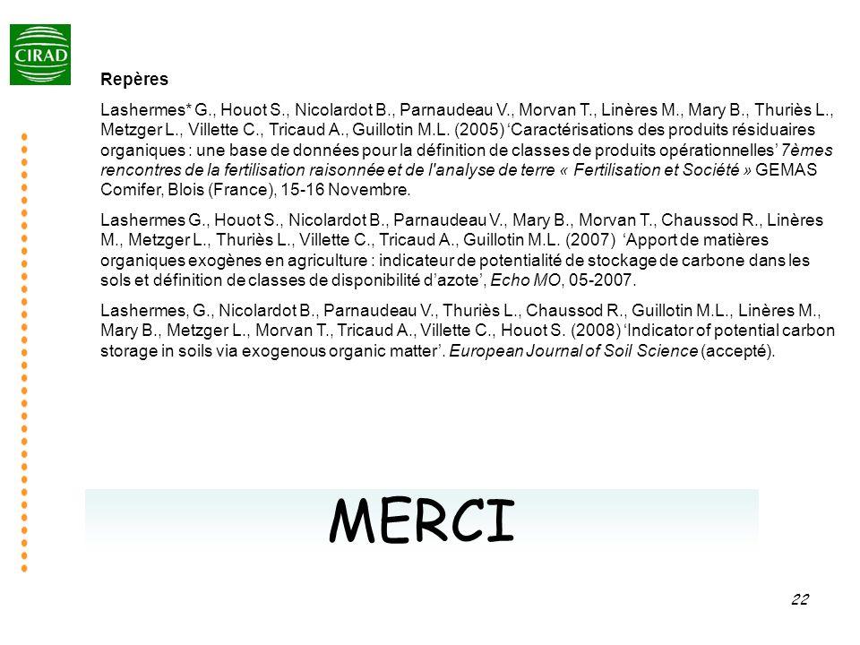 22 MERCI Repères Lashermes* G., Houot S., Nicolardot B., Parnaudeau V., Morvan T., Linères M., Mary B., Thuriès L., Metzger L., Villette C., Tricaud A
