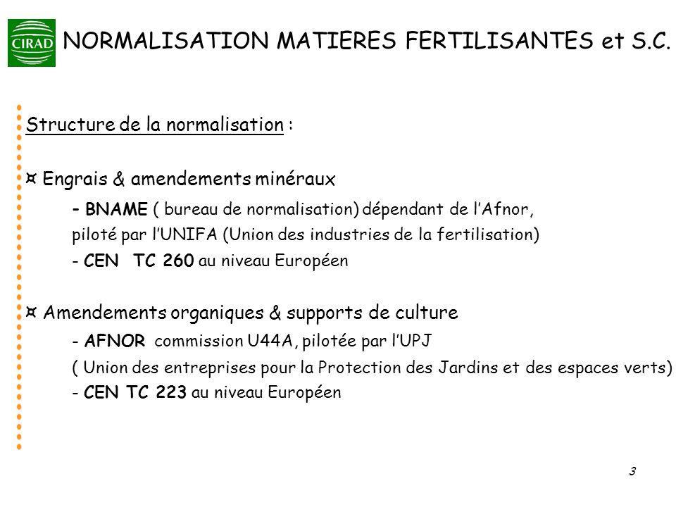 3 NORMALISATION MATIERES FERTILISANTES et S.C. Structure de la normalisation : ¤ Engrais & amendements minéraux - BNAME ( bureau de normalisation) dép