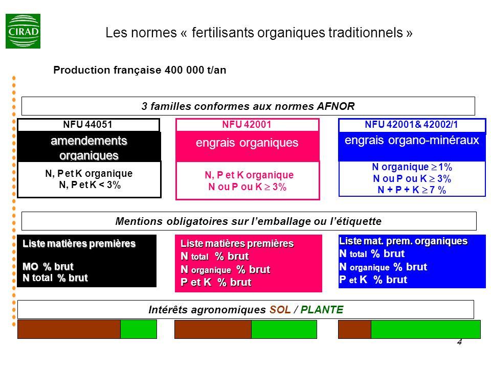 4 Les normes « fertilisants organiques traditionnels » 3 familles conformes aux normes AFNOR amendements organiques NFU 44051 N, P et K organique N, P