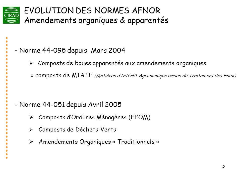 5 EVOLUTION DES NORMES AFNOR Amendements organiques & apparentés - Norme 44-095 depuis Mars 2004 Composts de boues apparentés aux amendements organiqu