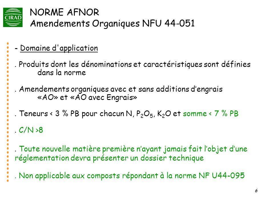 6 NORME AFNOR Amendements Organiques NFU 44-051 - - Domaine d'application. Produits dont les dénominations et caractéristiques sont définies dans la n