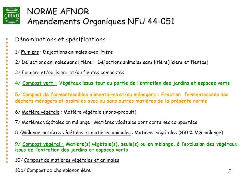 7 NORME AFNOR Amendements Organiques NFU 44-051 Dénominations et spécifications 1/ Fumiers : Déjections animales avec litière 2/ Déjections animales s