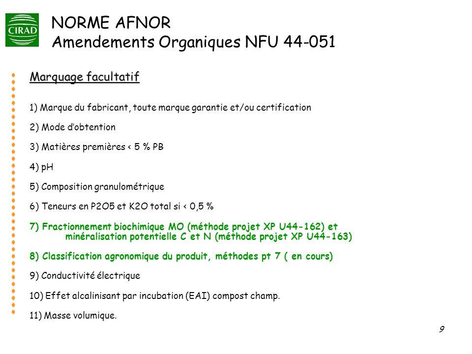 9 NORME AFNOR Amendements Organiques NFU 44-051 Marquage facultatif 1) Marque du fabricant, toute marque garantie et/ou certification 2) Mode dobtenti