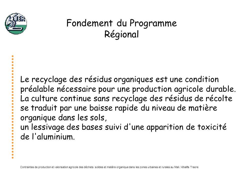 Contraintes de production et valorisation agricole des déchets solides et matière organique dans les zones urbaines et rurales au Mali / Khalifa Traor