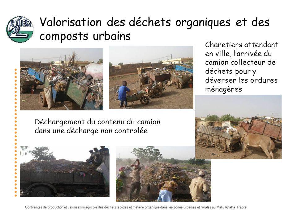 Contraintes de production et valorisation agricole des déchets solides et matière organique dans les zones urbaines et rurales au Mali / Khalifa Traore Gestion de la MO dans les exploitations agricoles Tiges de céréales et cotonnier apportées dans un parc pour nourrir les animaux et produire du fumier