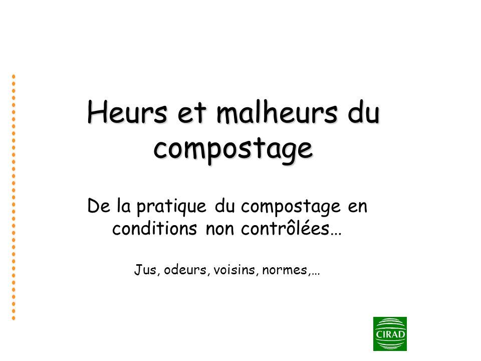 Heurs et malheurs du compostage De la pratique du compostage en conditions non contrôlées… Jus, odeurs, voisins, normes,…
