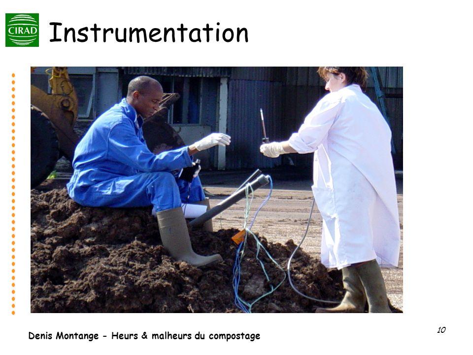 Denis Montange - Heurs & malheurs du compostage 10 Instrumentation