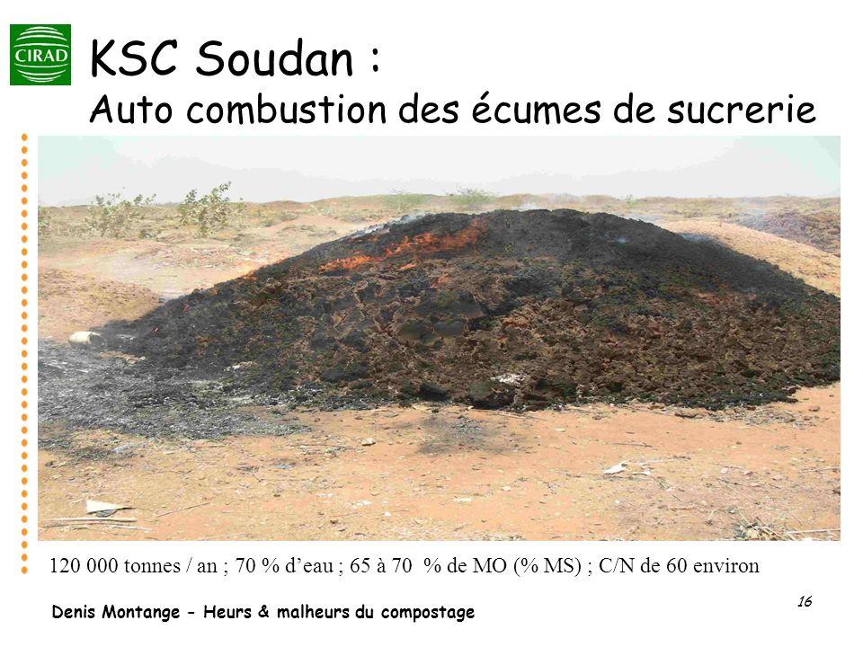 Denis Montange - Heurs & malheurs du compostage 16 KSC Soudan : Auto combustion des écumes de sucrerie 120 000 tonnes / an ; 70 % deau ; 65 à 70 % de