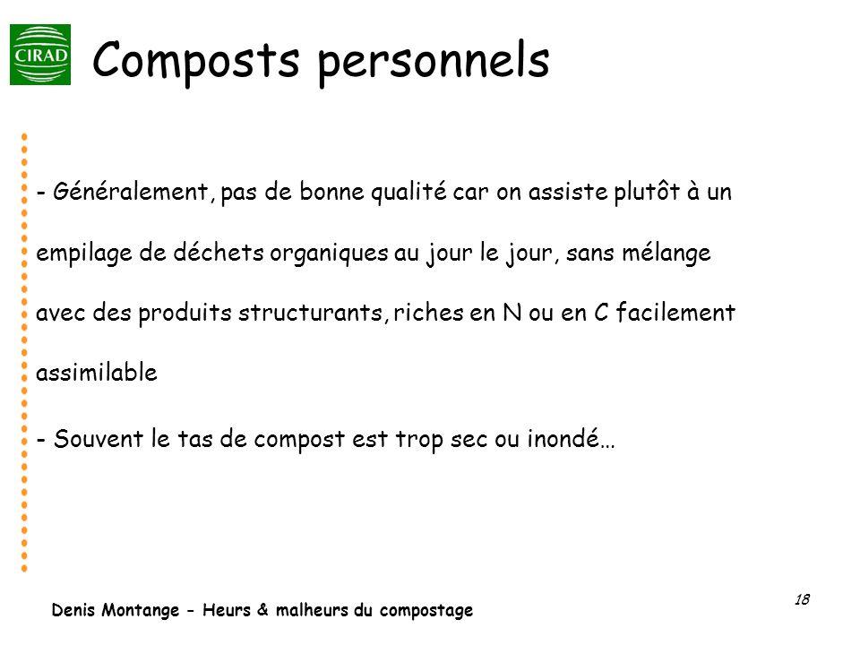 Denis Montange - Heurs & malheurs du compostage 18 Composts personnels - Généralement, pas de bonne qualité car on assiste plutôt à un empilage de déc