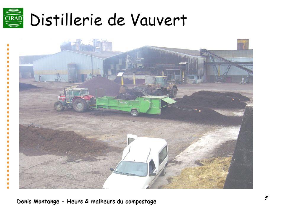 Denis Montange - Heurs & malheurs du compostage 16 KSC Soudan : Auto combustion des écumes de sucrerie 120 000 tonnes / an ; 70 % deau ; 65 à 70 % de MO (% MS) ; C/N de 60 environ