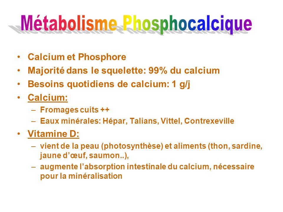 Calcium et Phosphore Majorité dans le squelette: 99% du calcium Besoins quotidiens de calcium: 1 g/j Calcium: –Fromages cuits ++ –Eaux minérales: Hépa