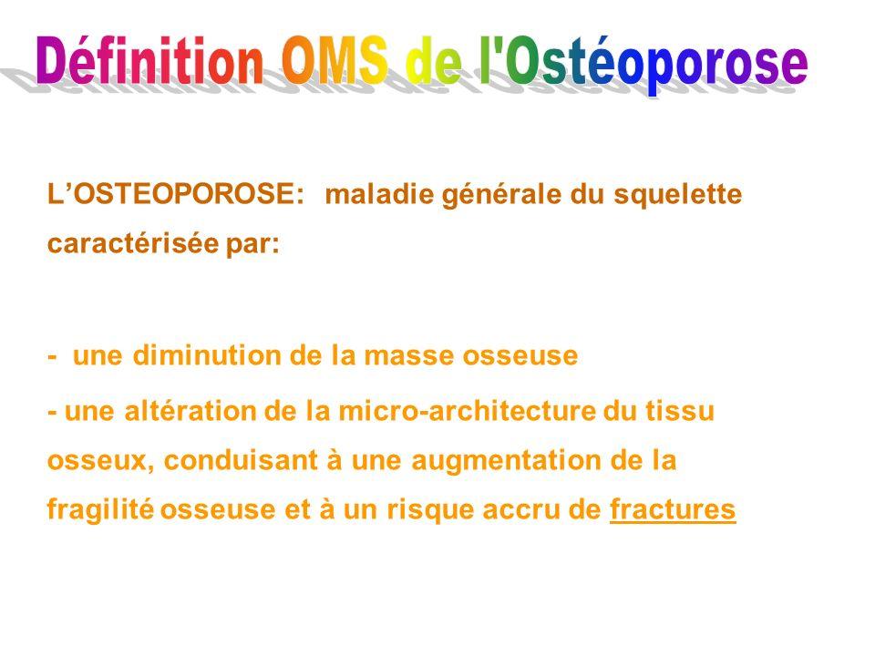 LOSTEOPOROSE: maladie générale du squelette caractérisée par: - une diminution de la masse osseuse - une altération de la micro-architecture du tissu