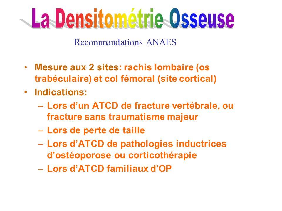 Mesure aux 2 sites: rachis lombaire (os trabéculaire) et col fémoral (site cortical) Indications: –Lors dun ATCD de fracture vertébrale, ou fracture s