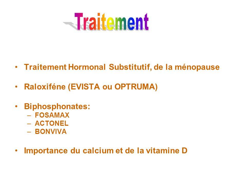 Traitement Hormonal Substitutif, de la ménopause Raloxiféne (EVISTA ou OPTRUMA) Biphosphonates: –FOSAMAX –ACTONEL –BONVIVA Importance du calcium et de