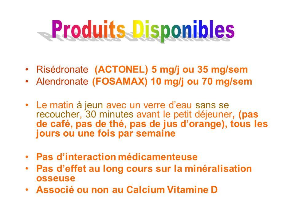 Risédronate (ACTONEL) 5 mg/j ou 35 mg/sem Alendronate (FOSAMAX) 10 mg/j ou 70 mg/sem Le matin à jeun avec un verre deau sans se recoucher, 30 minutes