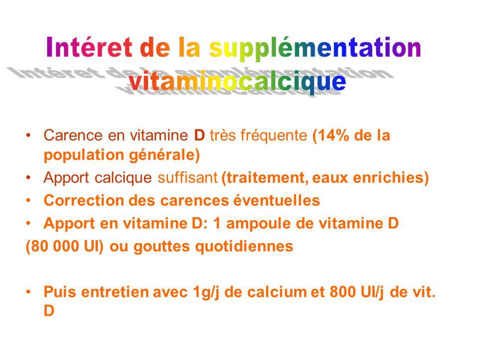 Carence en vitamine D très fréquente (14% de la population générale) Apport calcique suffisant (traitement, eaux enrichies) Correction des carences év