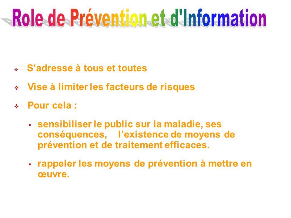 Sadresse à tous et toutes Vise à limiter les facteurs de risques Pour cela : sensibiliser le public sur la maladie, ses conséquences, lexistence de mo