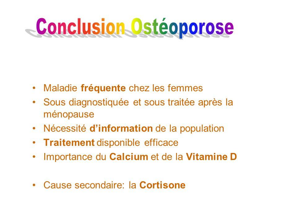 Maladie fréquente chez les femmes Sous diagnostiquée et sous traitée après la ménopause Nécessité dinformation de la population Traitement disponible