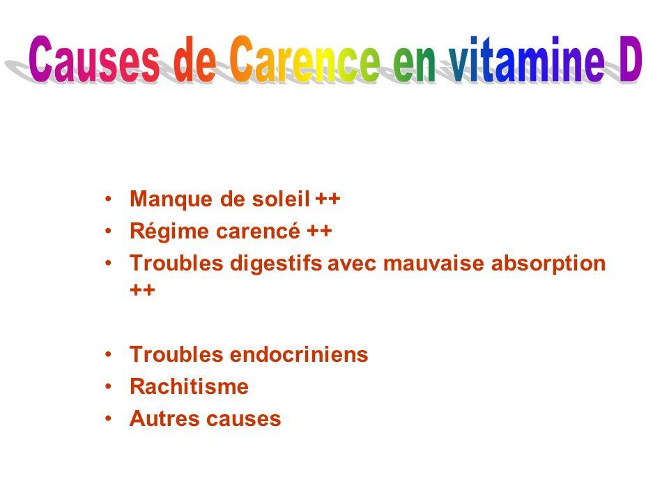 Manque de soleil ++ Régime carencé ++ Troubles digestifs avec mauvaise absorption ++ Troubles endocriniens Rachitisme Autres causes