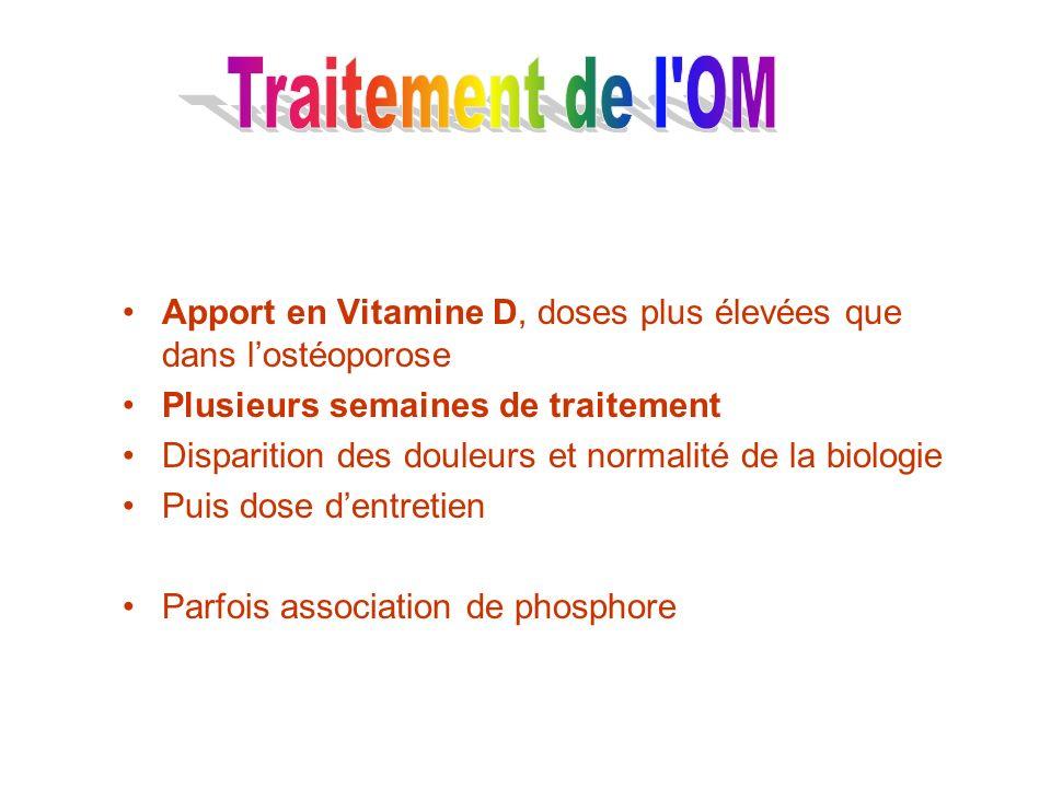 Apport en Vitamine D, doses plus élevées que dans lostéoporose Plusieurs semaines de traitement Disparition des douleurs et normalité de la biologie P
