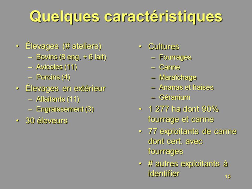 13 Quelques caractéristiques Élevages (# ateliers)Élevages (# ateliers) –Bovins (8 eng. + 6 lait) –Avicoles (11) –Porcins (4) Élevages en extérieurÉle