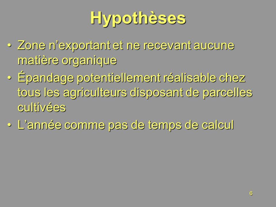 6Hypothèses Zone nexportant et ne recevant aucune matière organiqueZone nexportant et ne recevant aucune matière organique Épandage potentiellement ré