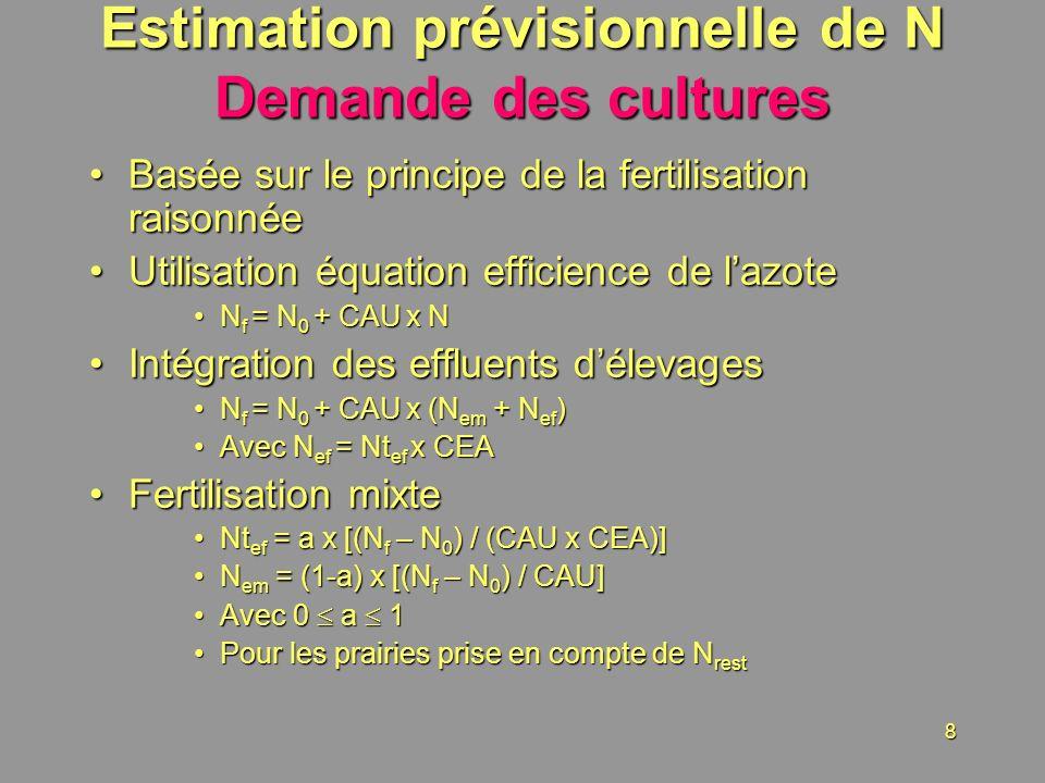 8 Estimation prévisionnelle de N Demande des cultures Basée sur le principe de la fertilisation raisonnéeBasée sur le principe de la fertilisation raisonnée Utilisation équation efficience de lazoteUtilisation équation efficience de lazote N f = N 0 + CAU x NN f = N 0 + CAU x N Intégration des effluents délevagesIntégration des effluents délevages N f = N 0 + CAU x (N em + N ef )N f = N 0 + CAU x (N em + N ef ) Avec N ef = Nt ef x CEAAvec N ef = Nt ef x CEA Fertilisation mixteFertilisation mixte Nt ef = a x [(N f – N 0 ) / (CAU x CEA)]Nt ef = a x [(N f – N 0 ) / (CAU x CEA)] N em = (1-a) x [(N f – N 0 ) / CAU]N em = (1-a) x [(N f – N 0 ) / CAU] Avec 0 a 1Avec 0 a 1 Pour les prairies prise en compte de N restPour les prairies prise en compte de N rest