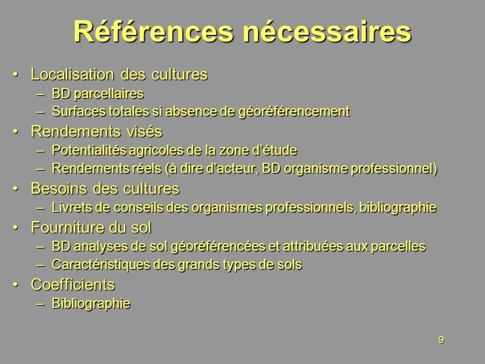 9 Localisation des culturesLocalisation des cultures –BD parcellaires –Surfaces totales si absence de géoréférencement Rendements visésRendements visé