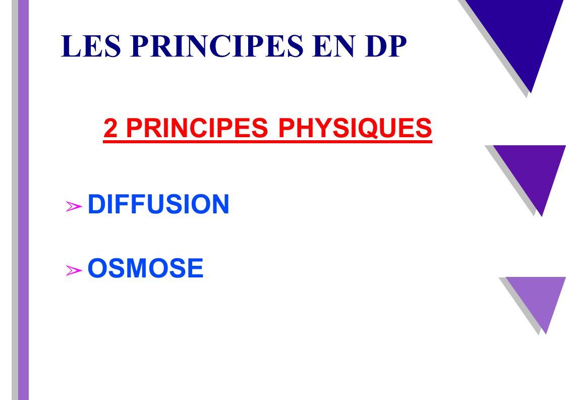 LES PRINCIPES EN DP 2 PRINCIPES PHYSIQUES DIFFUSION OSMOSE